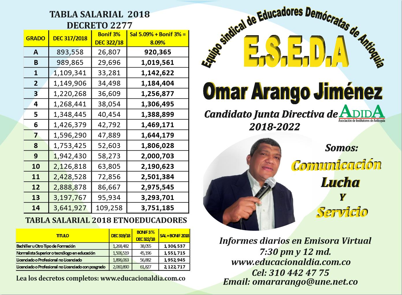 Tabla Salarial 208 1
